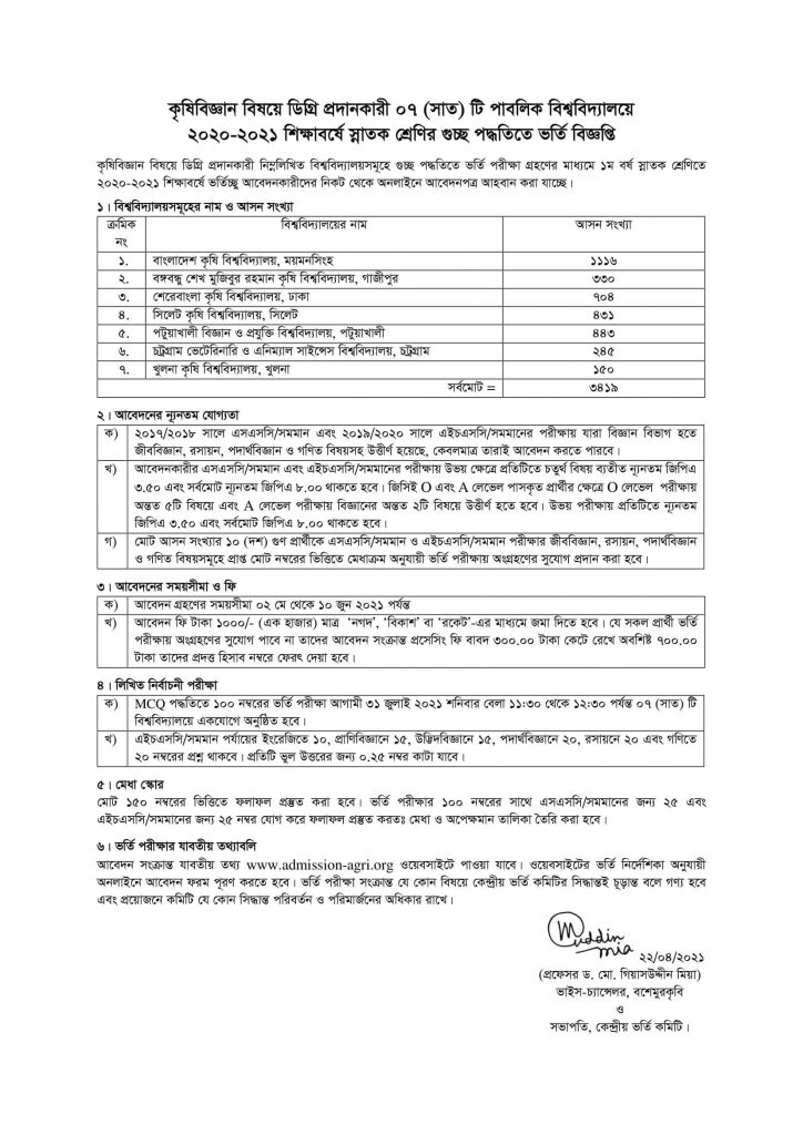 7 Agriculture University Admission 2021